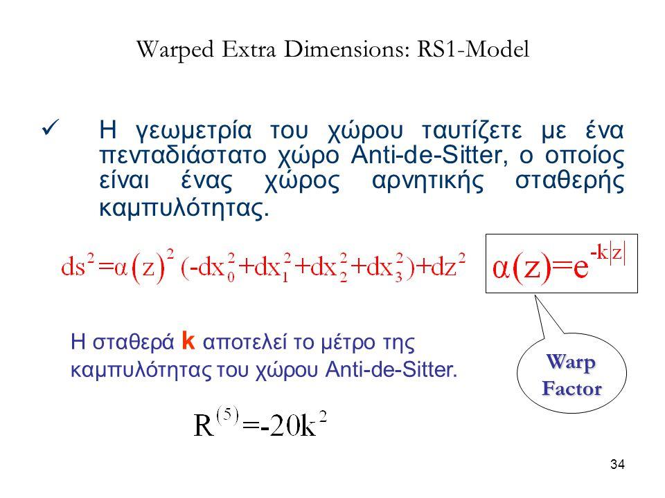 34 Warped Extra Dimensions: RS1-Model Η γεωμετρία του χώρου ταυτίζετε με ένα πενταδιάστατο χώρο Anti-de-Sitter, ο οποίος είναι ένας χώρος αρνητικής στ