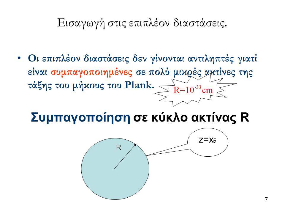 7 Οι επιπλέον διαστάσεις δεν γίνονται αντιληπτές γιατί είναι συμπαγοποιημένες σε πολύ μικρές ακτίνες της τάξης του μήκους του Plank. R z=x 5 Συμπαγοπο