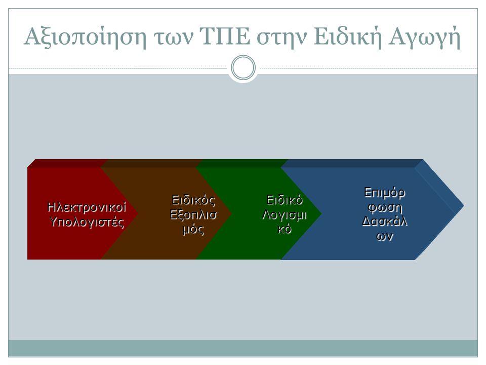 Αξιοποίηση των ΤΠΕ στην Ειδική Αγωγή Ηλεκτρονικοί Υπολογιστές Ειδικός Εξοπλισ μός Ειδικό Λογισμι κό Επιμόρ φωση Δασκάλ ων
