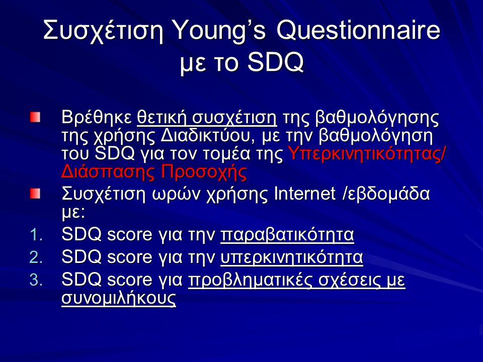 Συσχέτιση Young's Questionnaire με το SDQ Βρέθηκε θετική συσχέτιση της βαθμολόγησης της χρήσης Διαδικτύου, με την βαθμολόγηση του SDQ για τον τομέα τη