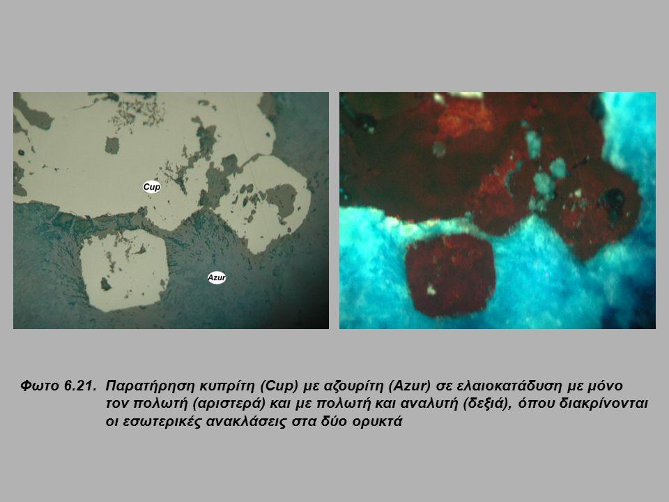 Φωτο 6.21. Παρατήρηση κυπρίτη (Cup) με αζουρίτη (Azur) σε ελαιοκατάδυση με μόνο τον πολωτή (αριστερά) και με πολωτή και αναλυτή (δεξιά), όπου διακρίνο