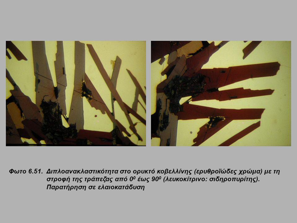 Φωτο 6.51. Διπλοανακλαστικότητα στο ορυκτό κοβελλίνης (ερυθροϊώδες χρώμα) με τη στροφή της τράπεζας από 0 0 έως 90 0 (λευκοκίτρινο: σιδηροπυρίτης). Πα