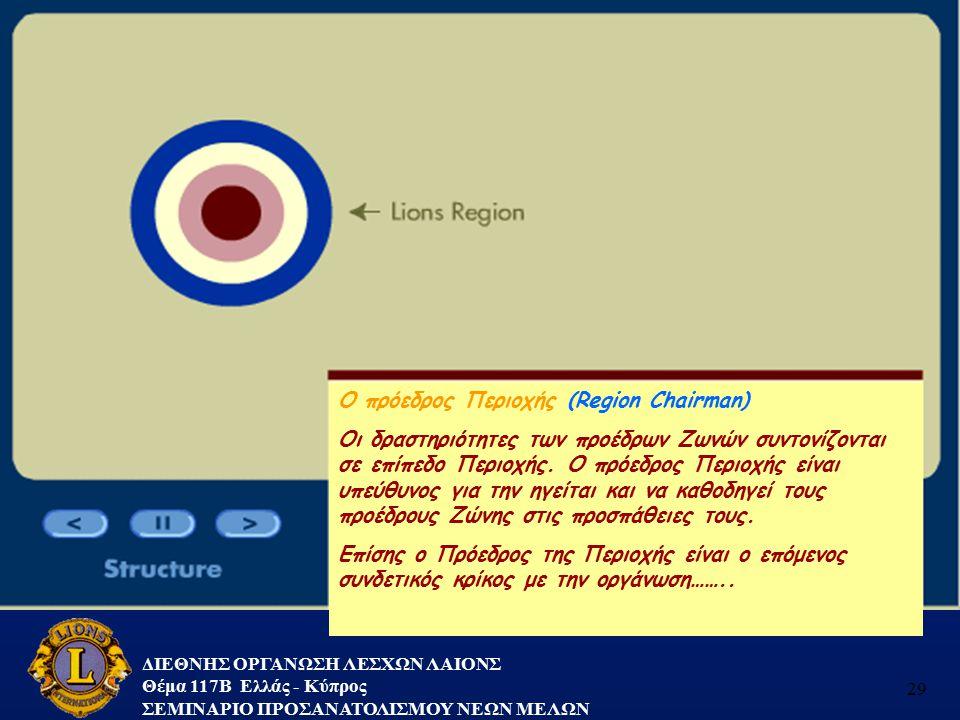ΔΙΕΘΝΗΣ ΟΡΓΑΝΩΣΗ ΛΕΣΧΩΝ ΛΑΙΟΝΣ Θέμα 117B Ελλάς - Κύπρος ΣΕΜΙΝΑΡΙΟ ΠΡΟΣΑΝΑΤΟΛΙΣΜΟΥ ΝΕΩΝ ΜΕΛΩΝ 29 Ο πρόεδρος Περιοχής (Region Chairman) Οι δραστηριότητε