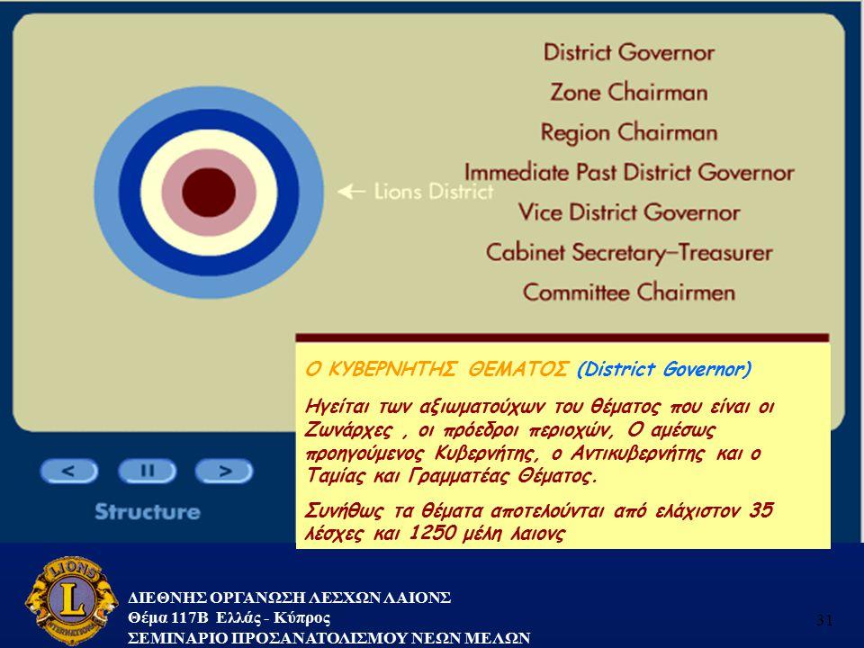 ΔΙΕΘΝΗΣ ΟΡΓΑΝΩΣΗ ΛΕΣΧΩΝ ΛΑΙΟΝΣ Θέμα 117B Ελλάς - Κύπρος ΣΕΜΙΝΑΡΙΟ ΠΡΟΣΑΝΑΤΟΛΙΣΜΟΥ ΝΕΩΝ ΜΕΛΩΝ 31 Ο ΚΥΒΕΡΝΗΤΗΣ ΘΕΜΑΤΟΣ (District Governor) Ηγείται των α