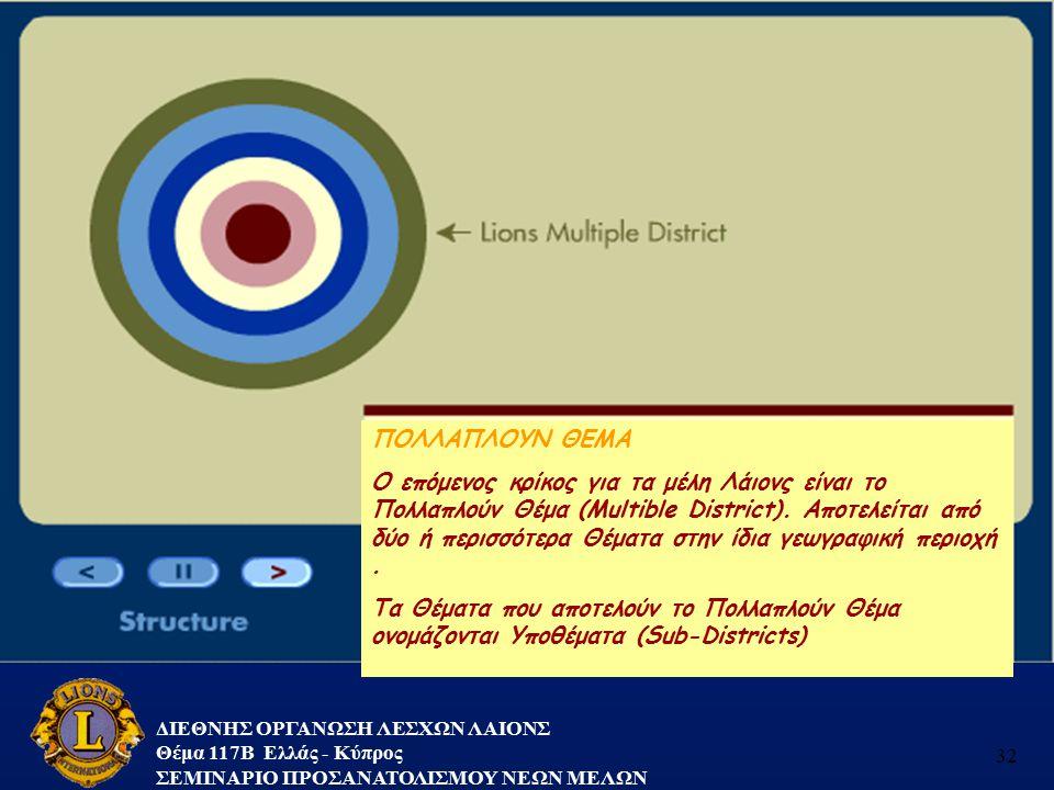 ΔΙΕΘΝΗΣ ΟΡΓΑΝΩΣΗ ΛΕΣΧΩΝ ΛΑΙΟΝΣ Θέμα 117B Ελλάς - Κύπρος ΣΕΜΙΝΑΡΙΟ ΠΡΟΣΑΝΑΤΟΛΙΣΜΟΥ ΝΕΩΝ ΜΕΛΩΝ 32 ΠΟΛΛΑΠΛΟΥΝ ΘΕΜΑ Ο επόμενος κρίκος για τα μέλη Λάιονς ε