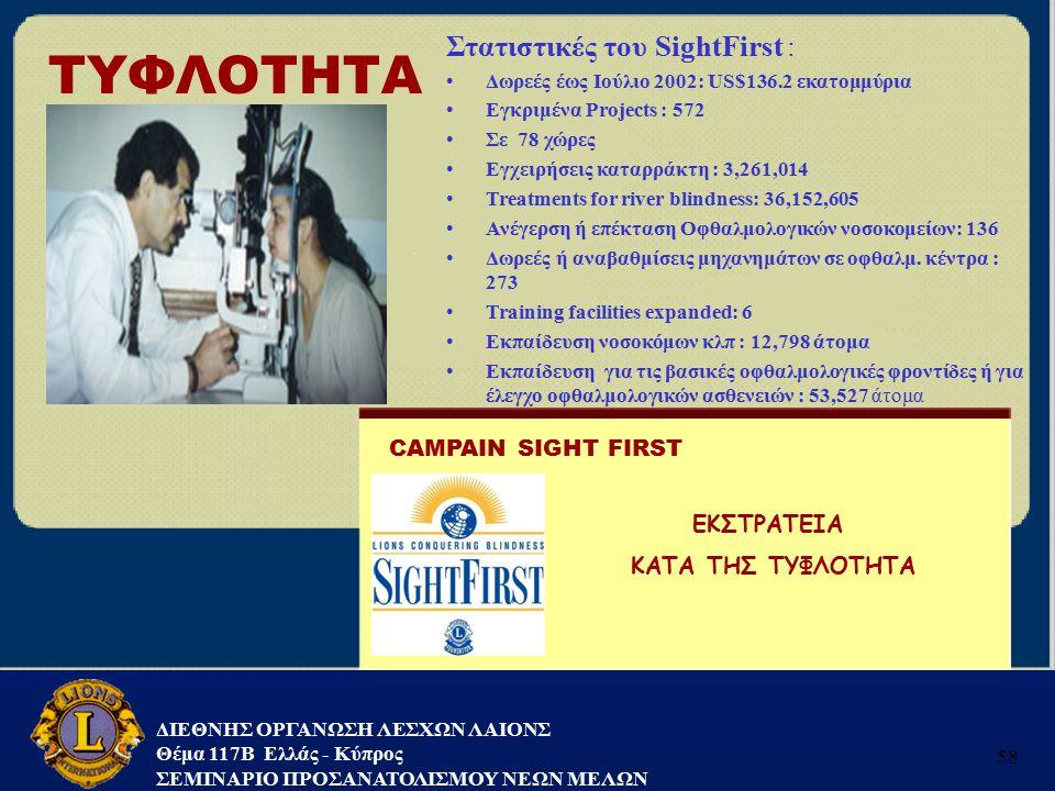 ΔΙΕΘΝΗΣ ΟΡΓΑΝΩΣΗ ΛΕΣΧΩΝ ΛΑΙΟΝΣ Θέμα 117B Ελλάς - Κύπρος ΣΕΜΙΝΑΡΙΟ ΠΡΟΣΑΝΑΤΟΛΙΣΜΟΥ ΝΕΩΝ ΜΕΛΩΝ 58 ΤΥΦΛΟΤΗΤΑ Στατιστικές του SightFirst : Δωρεές έως Ιούλ