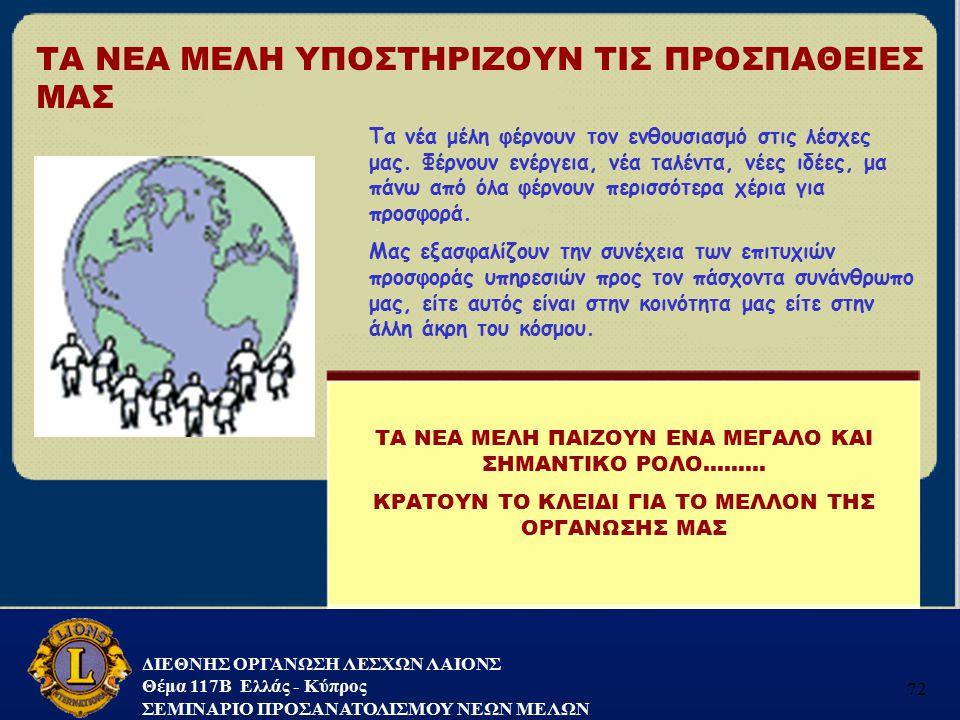 ΔΙΕΘΝΗΣ ΟΡΓΑΝΩΣΗ ΛΕΣΧΩΝ ΛΑΙΟΝΣ Θέμα 117B Ελλάς - Κύπρος ΣΕΜΙΝΑΡΙΟ ΠΡΟΣΑΝΑΤΟΛΙΣΜΟΥ ΝΕΩΝ ΜΕΛΩΝ 72 ΤΑ ΝΕΑ ΜΕΛΗ ΠΑΙΖΟΥΝ ΕΝΑ ΜΕΓΑΛΟ ΚΑΙ ΣΗΜΑΝΤΙΚΟ ΡΟΛΟ……… Κ