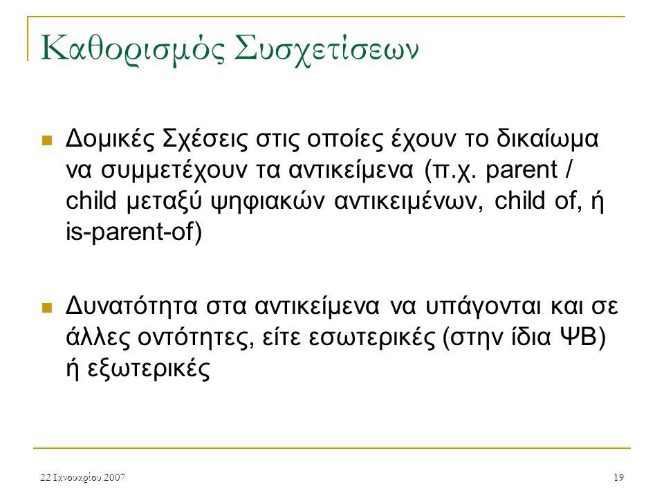 22 Ιανουαρίου 200719 Καθορισμός Συσχετίσεων Δομικές Σχέσεις στις οποίες έχουν το δικαίωμα να συμμετέχουν τα αντικείμενα (π.χ.
