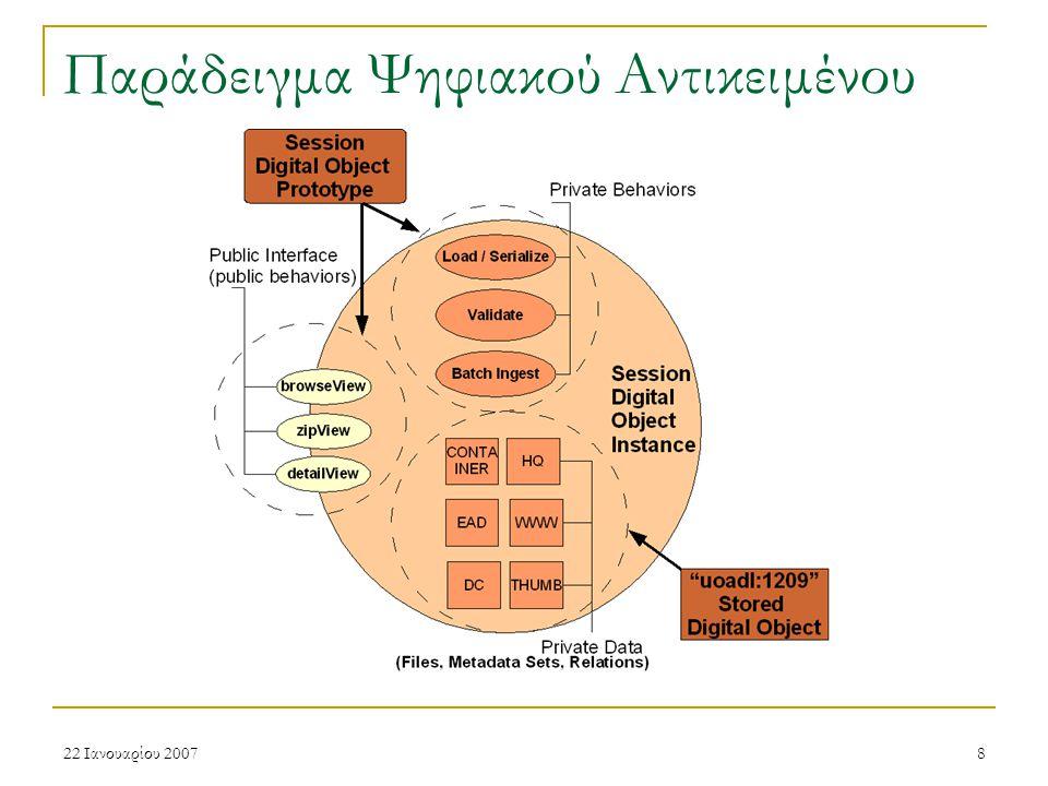22 Ιανουαρίου 20079 Καθορισμός Συμπεριφορών Διάκριση μεταξύ ιδιωτικών και δημόσιων (Encapsulation) Ιδιωτικές: εκτελούνται εσωτερικά από το αντικείμενο (π.χ.