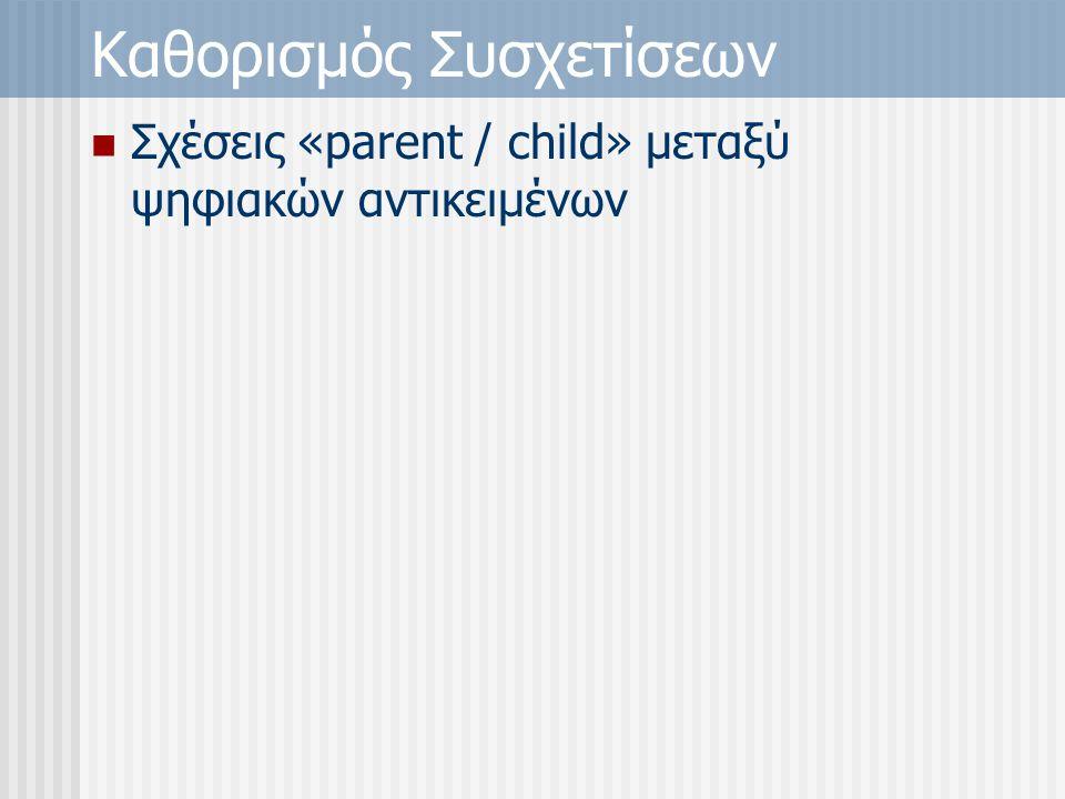Καθορισμός Συσχετίσεων Σχέσεις «parent / child» μεταξύ ψηφιακών αντικειμένων