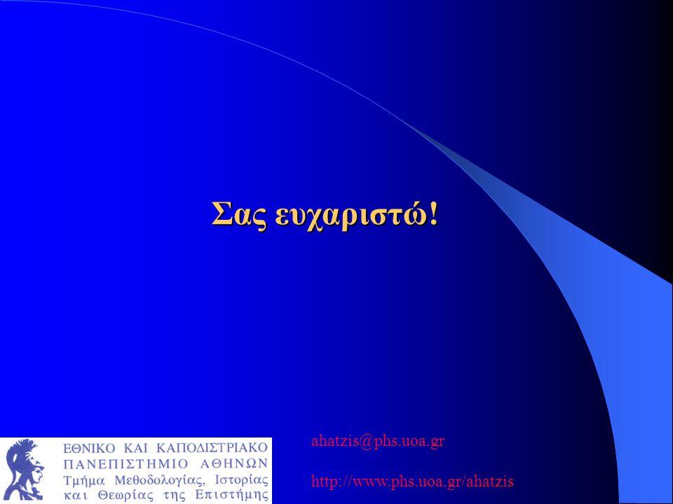 Μετά; Δημοσιεύσεις Έκδοση βιβλίου Συνέδρια Διεθνής παρουσία (κοινότητες) Διαμόρφωση της μεταδιδακτορικής έρευνας