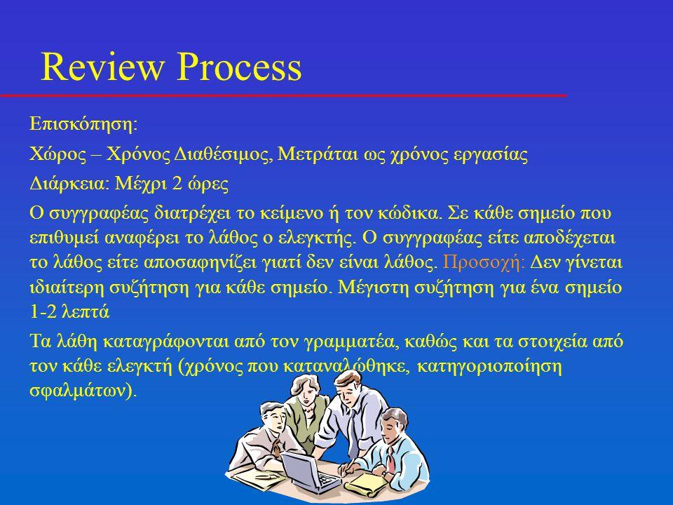 Review Process Επισκόπηση: Χώρος – Χρόνος Διαθέσιμος, Μετράται ως χρόνος εργασίας Διάρκεια: Μέχρι 2 ώρες Ο συγγραφέας διατρέχει το κείμενο ή τον κώδικα.