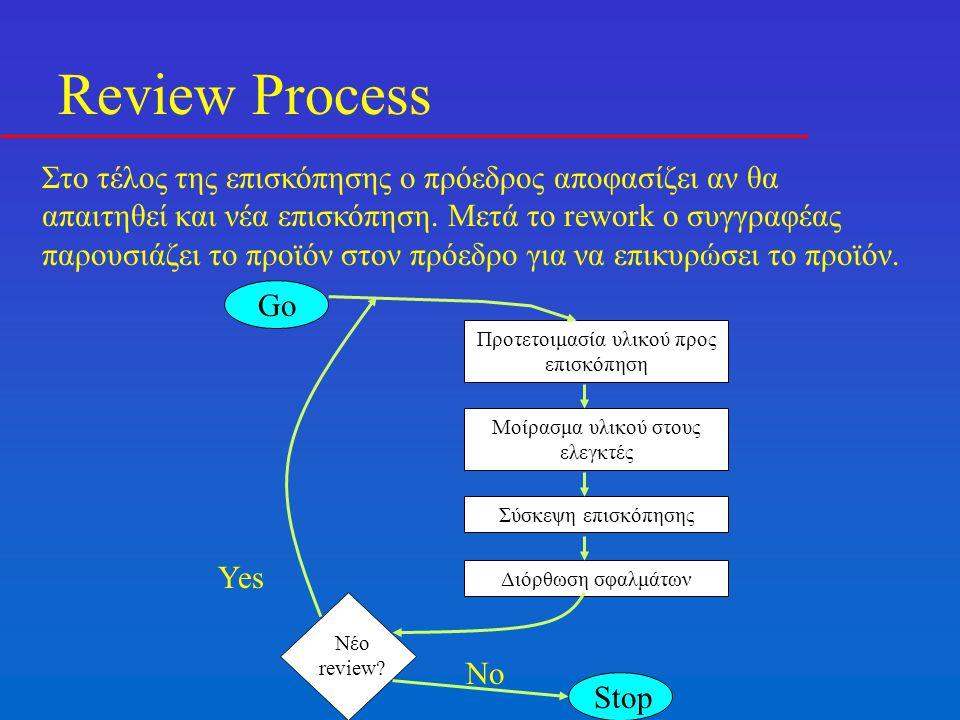 Review Process Στο τέλος της επισκόπησης ο πρόεδρος αποφασίζει αν θα απαιτηθεί και νέα επισκόπηση. Μετά το rework ο συγγραφέας παρουσιάζει το προϊόν σ