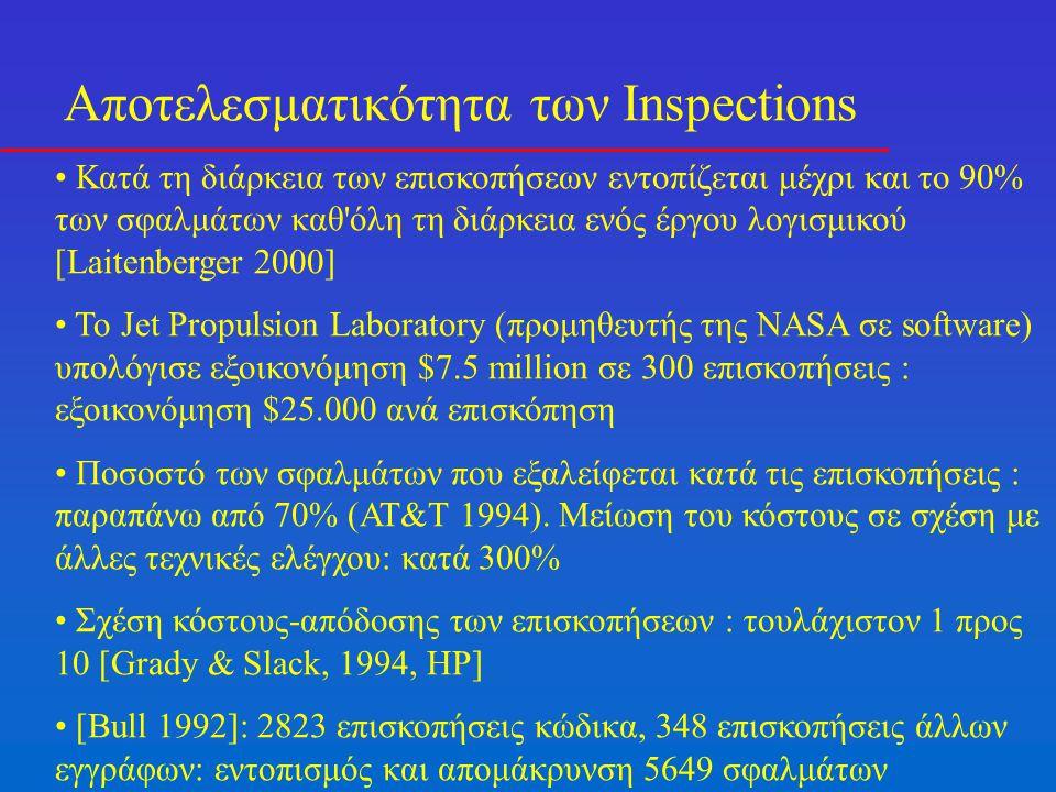 Αποτελεσματικότητα των Inspections Κατά τη διάρκεια των επισκοπήσεων εντοπίζεται μέχρι και το 90% των σφαλμάτων καθ όλη τη διάρκεια ενός έργου λογισμικού [Laitenberger 2000] To Jet Propulsion Laboratory (προμηθευτής της NASA σε software) υπολόγισε εξοικονόμηση $7.5 million σε 300 επισκοπήσεις : εξοικονόμηση $25.000 ανά επισκόπηση Ποσοστό των σφαλμάτων που εξαλείφεται κατά τις επισκοπήσεις : παραπάνω από 70% (ΑΤ&Τ 1994).
