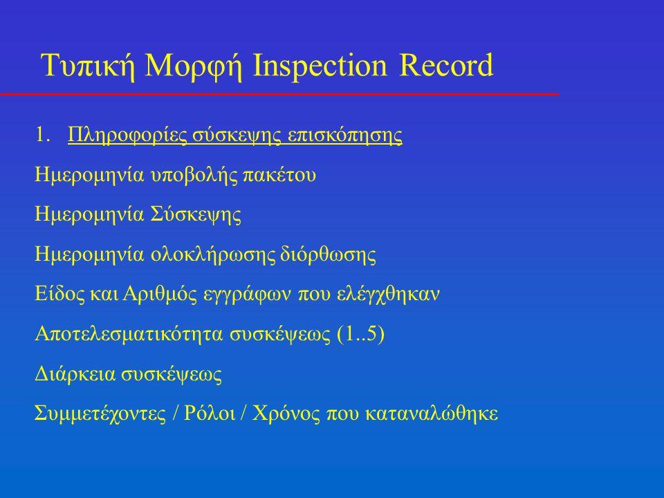 Τυπική Μορφή Inspection Record 1.Πληροφορίες σύσκεψης επισκόπησης Ημερομηνία υποβολής πακέτου Ημερομηνία Σύσκεψης Ημερομηνία ολοκλήρωσης διόρθωσης Είδος και Αριθμός εγγράφων που ελέγχθηκαν Αποτελεσματικότητα συσκέψεως (1..5) Διάρκεια συσκέψεως Συμμετέχοντες / Ρόλοι / Χρόνος που καταναλώθηκε
