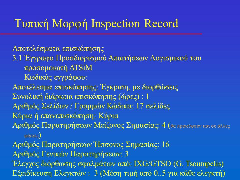 Τυπική Μορφή Inspection Record Αποτελέσματα επισκόπησης 3.1 Έγγραφο Προσδιορισμού Απαιτήσεων Λογισμικού του προσομοιωτή ATSiM Κωδικός εγγράφου: Αποτέλεσμα επισκόπησης: Έγκριση, με διορθώσεις Συνολική διάρκεια επισκόπησης (ώρες) : 1 Αριθμός Σελίδων / Γραμμών Κώδικα: 17 σελίδες Κύρια ή επανεπισκόπηση: Κύρια Αριθμός Παρατηρήσεων Μείζονος Σημασίας: 4 ( θα προκύψουν και σε άλλες φάσεις ) Αριθμός Παρατηρήσεων Ήσσονος Σημασίας: 16 Αριθμός Γενικών Παρατηρήσεων: 3 Έλεγχος διόρθωσης σφαλμάτων από: IXG/GTSO (G.