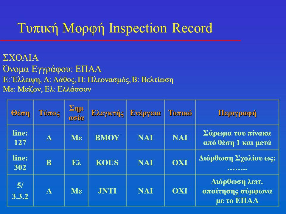 Τυπική Μορφή Inspection Record ΣΧΟΛΙΑ Όνομα Εγγράφου: ΕΠΑΛ E: Έλλειψη, Λ: Λάθος, Π: Πλεονασμός, Β: Βελτίωση Με: Μείζον, Ελ: Ελλάσσον ΘέσηΤύπος Σημ ασία ΕλεγκτήςΕνέργειαΤοπικόΠεριγραφή line: 127 ΛΜεΒΜΟΥNAI Σάρωμα του πίνακα από θέση 1 και μετά line: 302 BEλEλΚΟUSNAIOXI Διόρθωση Σχολίου ως: ……..