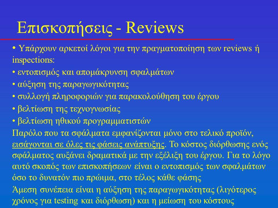 Επισκοπήσεις - Reviews Υπάρχουν αρκετοί λόγοι για την πραγματοποίηση των reviews ή inspections: εντοπισμός και απομάκρυνση σφαλμάτων αύξηση της παραγωγικότητας συλλογή πληροφοριών για παρακολούθηση του έργου βελτίωση της τεχνογνωσίας βελτίωση ηθικού προγραμματιστών Παρόλο που τα σφάλματα εμφανίζονται μόνο στο τελικό προϊόν, εισάγονται σε όλες τις φάσεις ανάπτυξης.