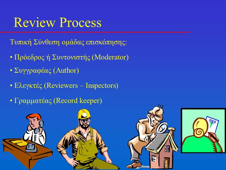 Review Process Τυπική Σύνθεση ομάδας επισκόπησης: Πρόεδρος ή Συντονιστής (Moderator) Συγγραφέας (Author) Ελεγκτές (Reviewers – Inspectors) Γραμματέας (Record keeper)