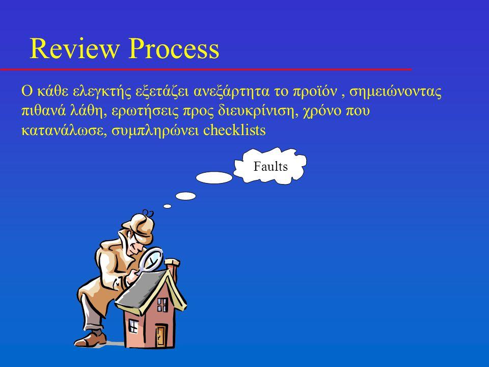 Review Process Ο κάθε ελεγκτής εξετάζει ανεξάρτητα το προϊόν, σημειώνοντας πιθανά λάθη, ερωτήσεις προς διευκρίνιση, χρόνο που κατανάλωσε, συμπληρώνει