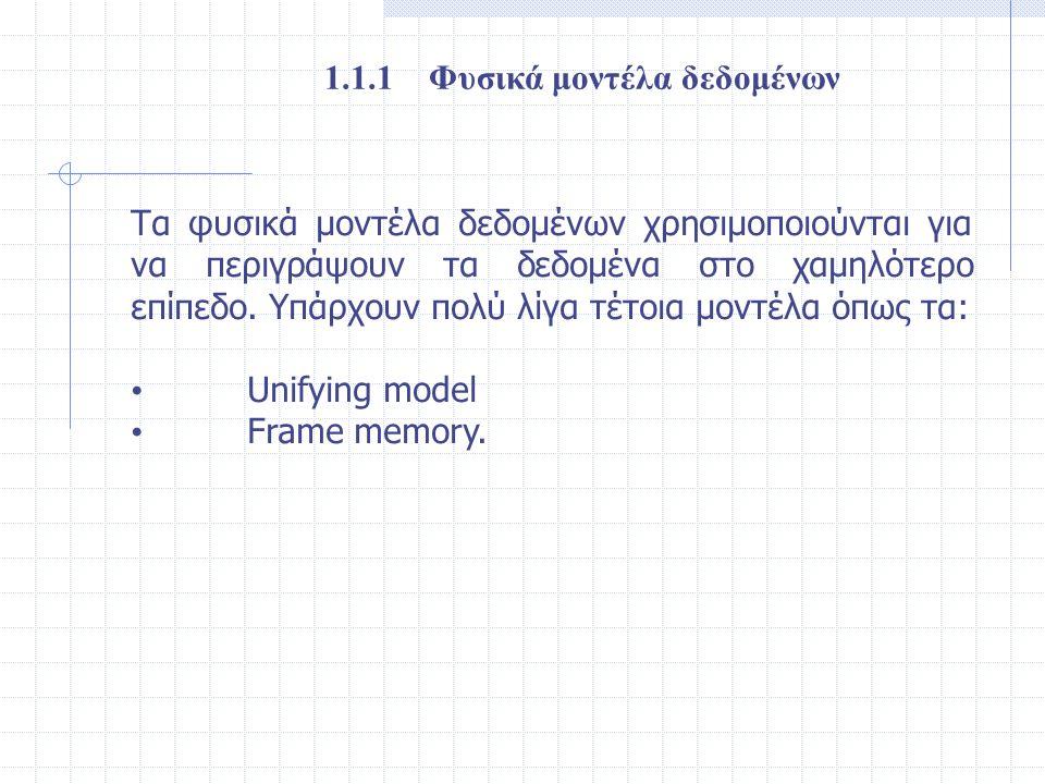 Τα φυσικά μοντέλα δεδομένων χρησιμοποιούνται για να περιγράψουν τα δεδομένα στο χαμηλότερο επίπεδο. Υπάρχουν πολύ λίγα τέτοια μοντέλα όπως τα: Unifyin