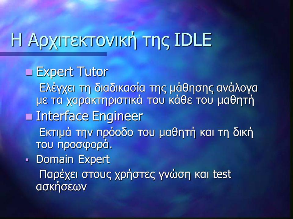 Η Αρχιτεκτονική της IDLE Expert Tutor Expert Tutor Ελέγχει τη διαδικασία της μάθησης ανάλογα με τα χαρακτηριστικά του κάθε του μαθητή Ελέγχει τη διαδικασία της μάθησης ανάλογα με τα χαρακτηριστικά του κάθε του μαθητή Interface Engineer Interface Engineer Εκτιμά την πρόοδο του μαθητή και τη δική του προσφορά.