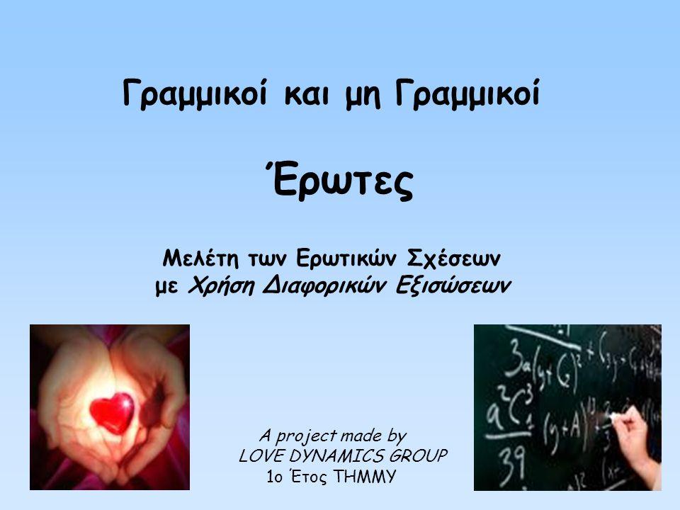 Τρία άτομα Χ, Υ, Ζ Οριζόντιος άξοναςΧρόνος Κατακόρυφος άξοναςΕλκυστικότητα X Ένταση χρώματοςΣυναισθήματα