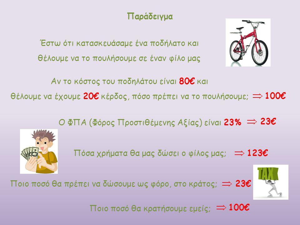 Παράδειγμα Έστω ότι κατασκευάσαμε ένα ποδήλατο και θέλουμε να το πουλήσουμε σε έναν φίλο μας Αν το κόστος του ποδηλάτου είναι 80€ και θέλουμε να έχουμ