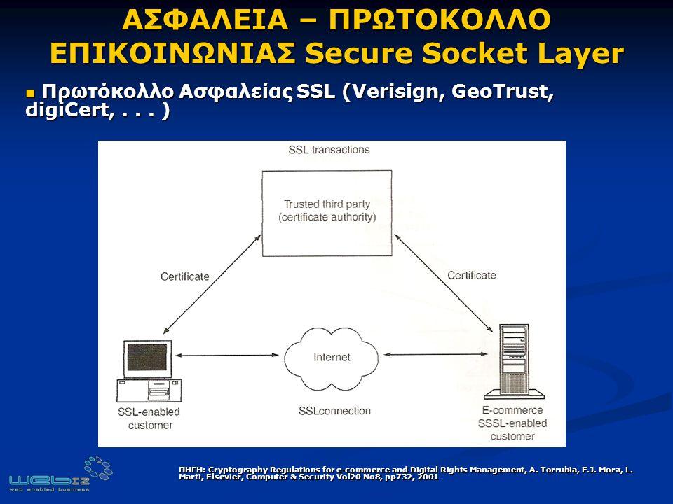 ΑΣΦΑΛΕΙΑ – ΠΡΩΤΟΚΟΛΛΟ ΕΠΙΚΟΙΝΩΝΙΑΣ Secure Socket Layer Πρωτόκολλo Ασφαλείας SSL (Verisign, GeoTrust, digiCert,...