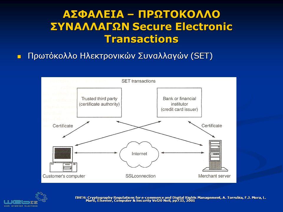 ΑΣΦΑΛΕΙΑ – ΠΡΩΤΟΚΟΛΛO ΣΥΝΑΛΛΑΓΩΝ Secure Electronic Transactions Πρωτόκολλο Ηλεκτρονικών Συναλλαγών (SET) Πρωτόκολλο Ηλεκτρονικών Συναλλαγών (SET) ΠΗΓΗ: Cryptography Regulations for e-commerce and Digital Rights Management, A.