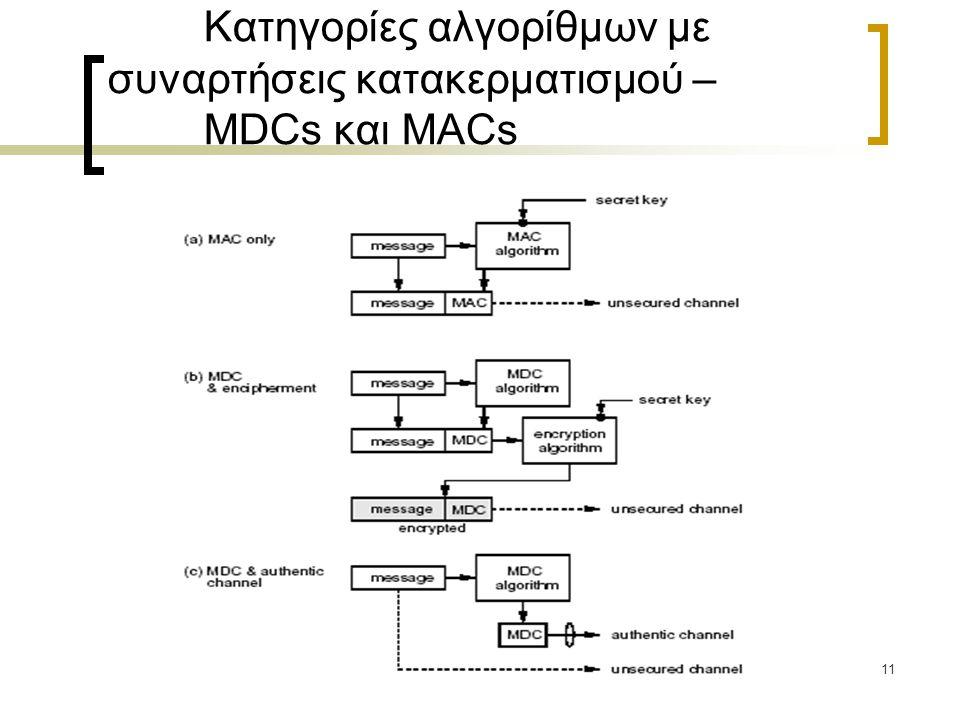 11 Κατηγορίες αλγορίθμων με συναρτήσεις κατακερματισμού – MDCs και MACs