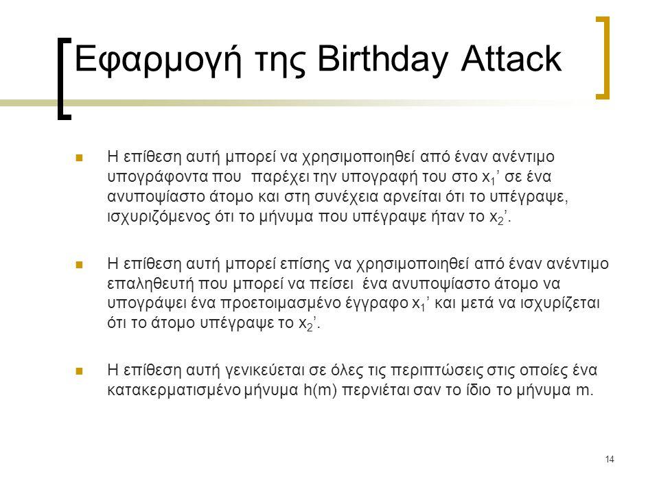 14 Εφαρμογή της Birthday Attack Η επίθεση αυτή μπορεί να χρησιμοποιηθεί από έναν ανέντιμο υπογράφοντα που παρέχει την υπογραφή του στο x 1 ' σε ένα ανυποψίαστο άτομο και στη συνέχεια αρνείται ότι το υπέγραψε, ισχυριζόμενος ότι το μήνυμα που υπέγραψε ήταν το x 2 '.