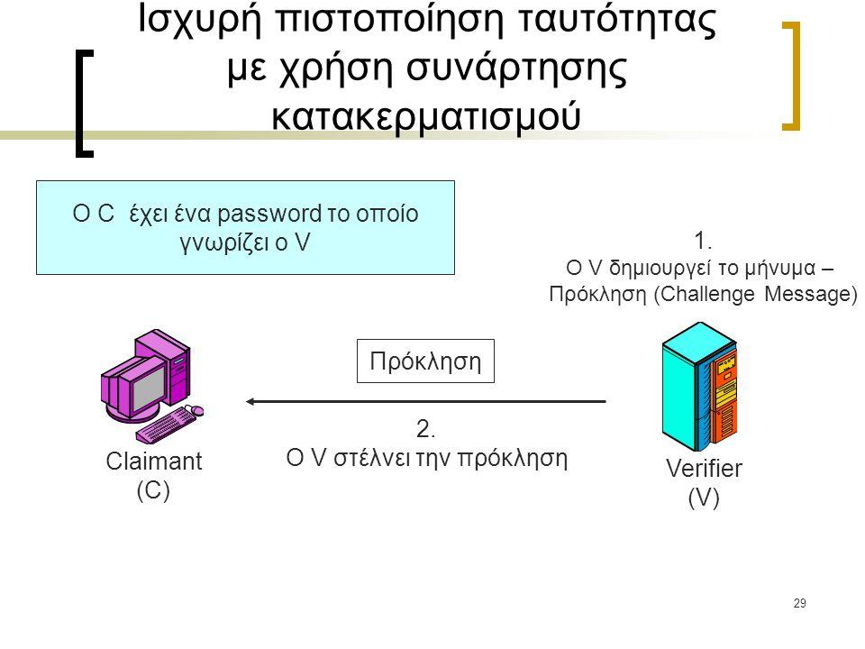 29 Ισχυρή πιστοποίηση ταυτότητας με χρήση συνάρτησης κατακερματισμού 2. O V στέλνει την πρόκληση Πρόκληση Claimant (C) Verifier (V) 1. Ο V δημιουργεί