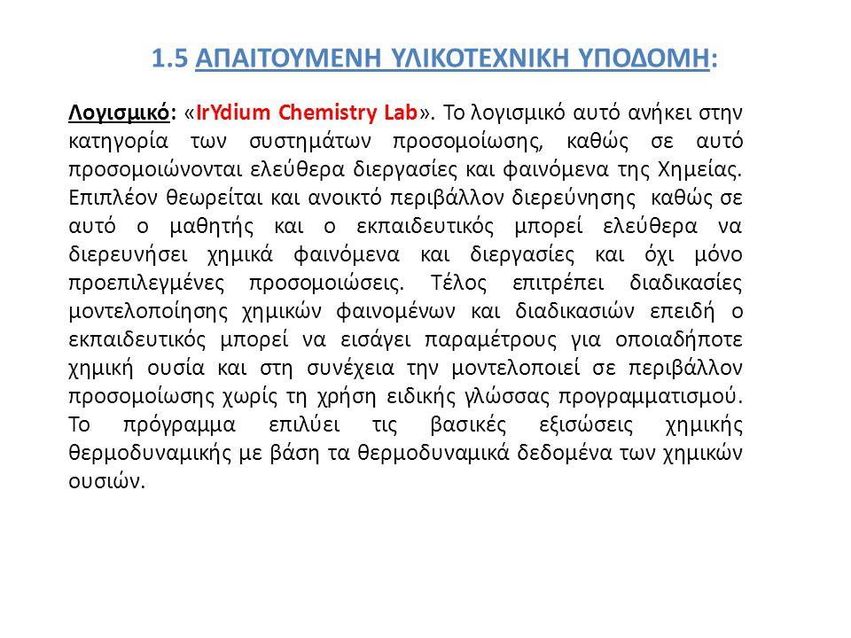 Λογισμικό: «IrYdium Chemistry Lab».