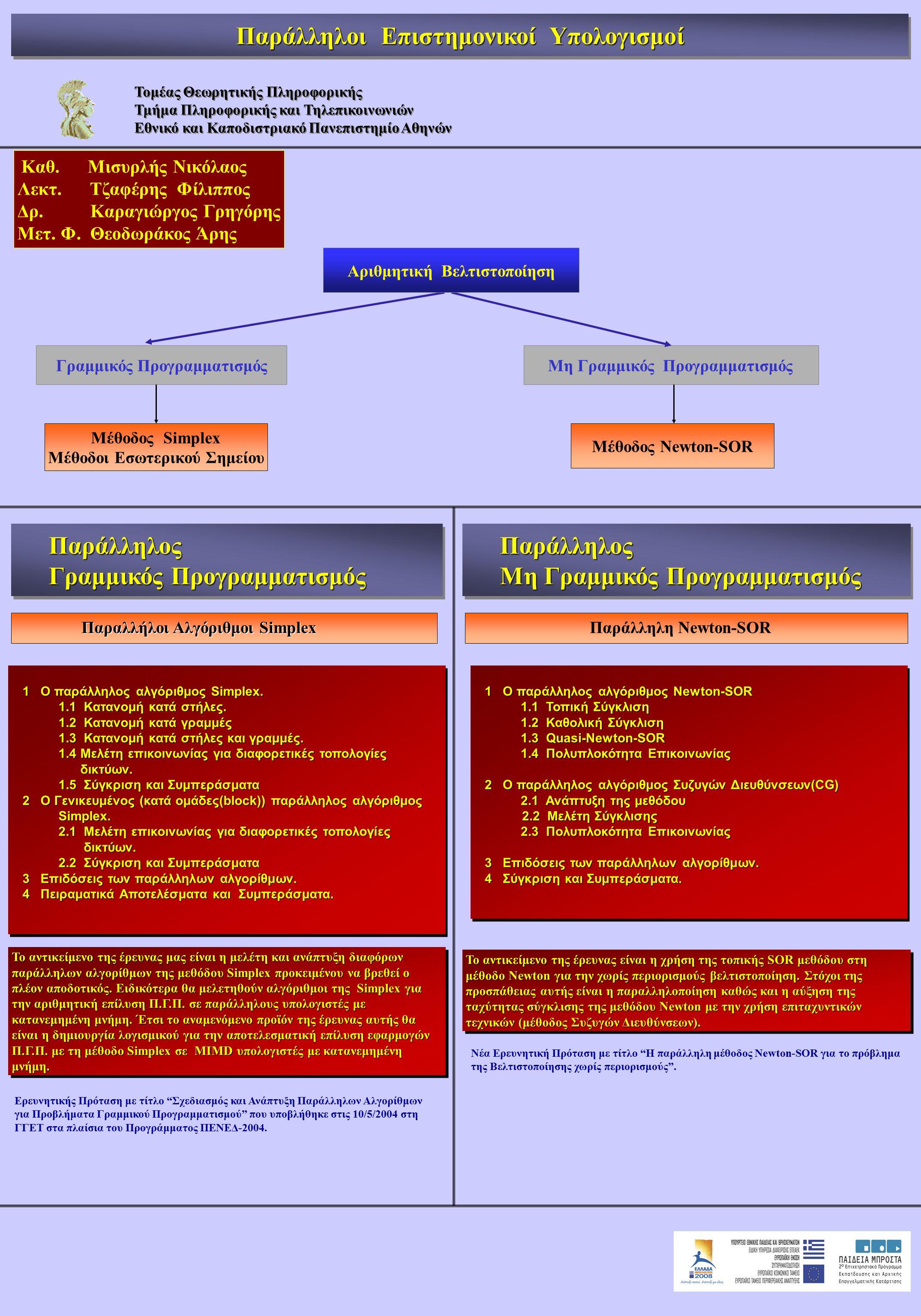 Παράλληλοι Επιστημονικοί Υπολογισμοί Τομέας Θεωρητικής Πληροφορικής Τμήμα Πληροφορικής και Τηλεπικοινωνιών Εθνικό και Καποδιστριακό Πανεπιστημίο Αθηνώ