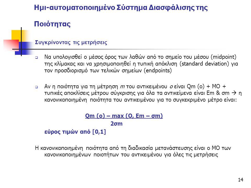 14 Ημι-αυτοματοποιημένο Σύστημα Διασφάλισης της Ποιότητας Συγκρίνοντας τις μετρήσεις  Να υπολογισθεί ο μέσος όρος των λαθών από το σημείο του μέσου (midpoint) της κλίμακας και να χρησιμοποιηθεί η τυπική απόκλιση (standard deviation) για τον προσδιορισμό των τελικών σημείων (endpoints)  Αν η ποιότητα για τη μέτρηση m του αντικειμένου o είναι Qm (o) + ΜΟ + τυπικές αποκλίσεις μέτρου σύγκρισης για όλα τα αντικείμενα είναι Em & σm  η κανονικοποιημένη ποιότητα του αντικειμένου για το συγκεκριμένο μέτρο είναι: Qm (o) – max (O, Em – σm) 2σm εύρος τιμών από [0,1] Η κανονικοποιημένη ποιότητα από τη διαδικασία μετανάστευσης είναι ο ΜΟ των κανονικοποιημένων ποιοτήτων του αντικειμένου για όλες τις μετρήσεις