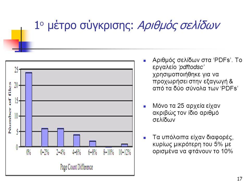 17 1 ο μέτρο σύγκρισης: Αριθμός σελίδων Αριθμός σελίδων στα 'PDFs'. Το εργαλείο 'pdftodsc' χρησιμοποιήθηκε για να προχωρήσει στην εξαγωγή & από τα δύο