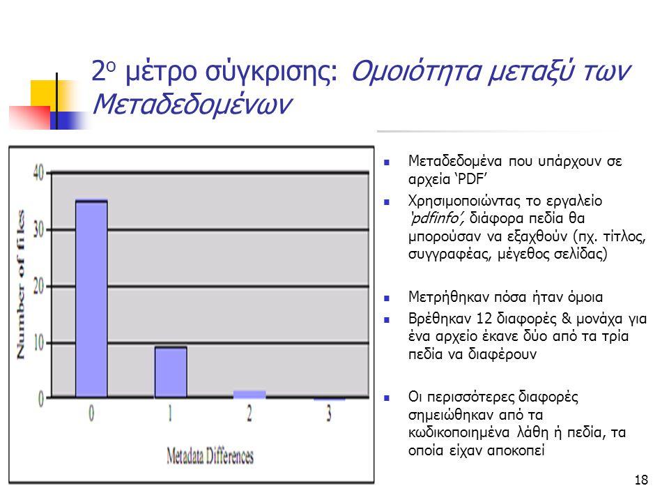 18 2 ο μέτρο σύγκρισης: Ομοιότητα μεταξύ των Μεταδεδομένων Μεταδεδομένα που υπάρχουν σε αρχεία 'PDF' Χρησιμοποιώντας το εργαλείο 'pdfinfo', διάφορα πε