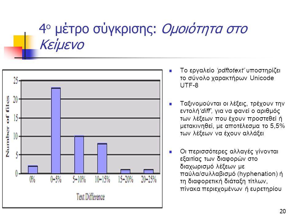 20 4 ο μέτρο σύγκρισης: Ομοιότητα στο Κείμενο Το εργαλείο 'pdftotext' υποστηρίζει το σύνολο χαρακτήρων Unicode UTF-8 Ταξινομούνται οι λέξεις, τρέχουν την εντολή'diff', για να φανεί ο αριθμός των λέξεων που έχουν προστεθεί ή μετακινηθεί, με αποτέλεσμα το 5,5% των λέξεων να έχουν αλλάξει Οι περισσότερες αλλαγές γίνονται εξαιτίας των διαφορών στο διαχωρισμό λέξεων με παύλα/συλλαβισμό (hyphenation) ή τη διαφορετική διάταξη τίτλων, πίνακα περιεχομένων ή ευρετηρίου