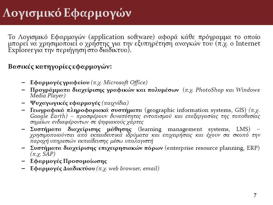 Λογισμικό Εφαρμογών To Λογισμικό Εφαρμογών (application software) αφορά κάθε πρόγραμμα το οποίο μπορεί να χρησιμοποιεί ο χρήστης για την εξυπηρέτηση αναγκών του (π.χ.