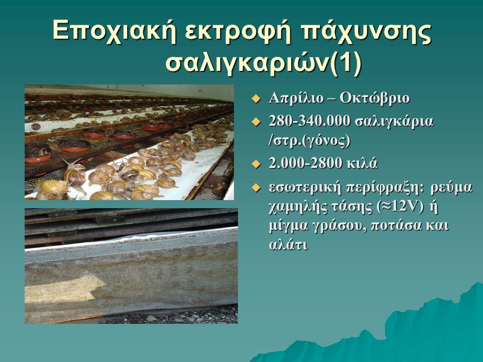 Εποχιακή εκτροφή πάχυνσης σαλιγκαριών(1)  Απρίλιο – Οκτώβριο  280-340.000 σαλιγκάρια /στρ.(γόνος)  2.000-2800 κιλά  εσωτερική περίφραξη: ρεύμα χαμ