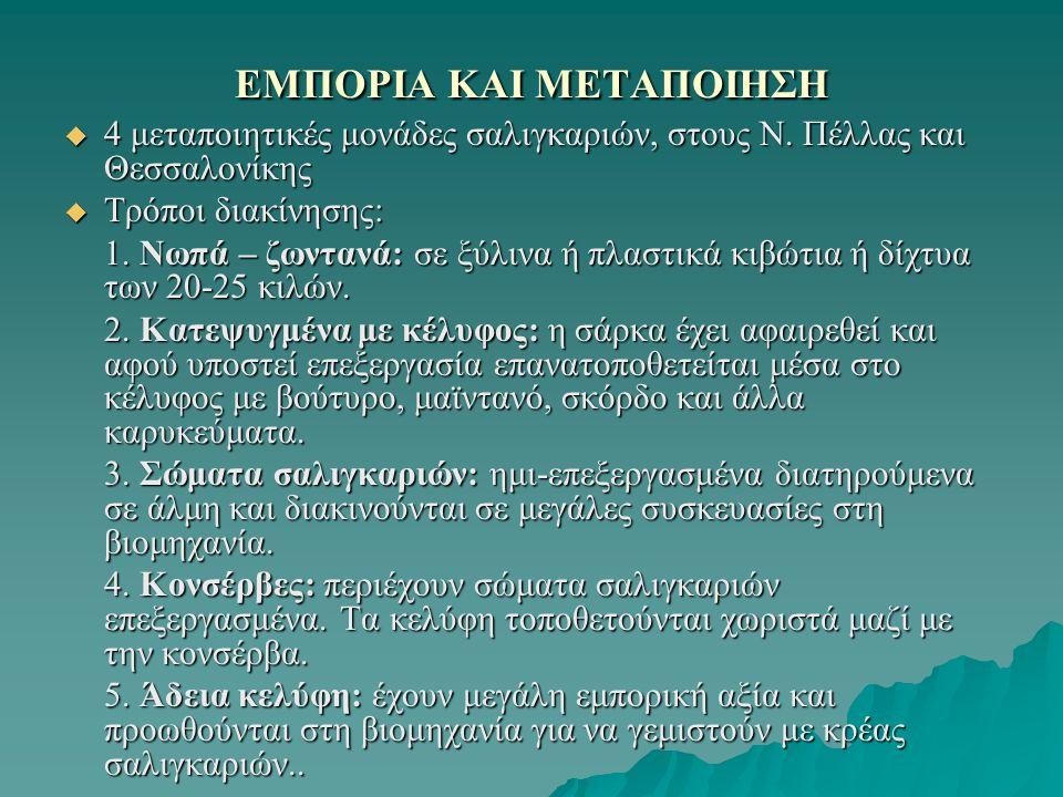 ΕΜΠΟΡΙΑ ΚΑΙ ΜΕΤΑΠΟΙΗΣΗ  4 μεταποιητικές μονάδες σαλιγκαριών, στους Ν. Πέλλας και Θεσσαλονίκης  Τρόποι διακίνησης: 1. Νωπά – ζωντανά: σε ξύλινα ή πλα