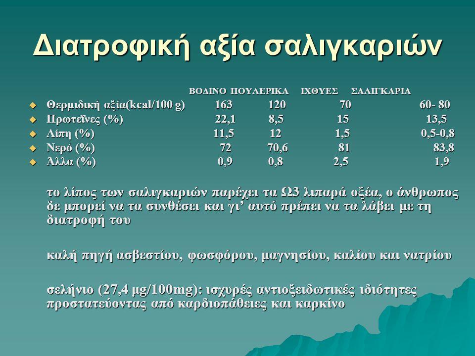 Διατροφική αξία σαλιγκαριών ΒΟΔΙΝΟ ΠΟΥΛΕΡΙΚΑ ΙΧΘΥΕΣ ΣΑΛΙΓΚΑΡΙΑ ΒΟΔΙΝΟ ΠΟΥΛΕΡΙΚΑ ΙΧΘΥΕΣ ΣΑΛΙΓΚΑΡΙΑ  Θερμιδική αξία(kcal/100 g) 163 120 70 60- 80  Πρω