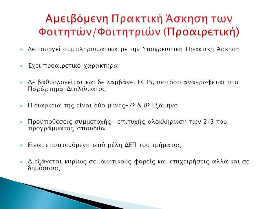  Λειτουργεί συμπληρωματικά με την Υποχρεωτική Πρακτική Άσκηση  Έχει προαιρετικό χαρακτήρα  Δε βαθμολογείται και δε λαμβάνει ECTS, ωστόσο αναγράφεται στο Παράρτημα Διπλώματος  Η διάρκειά της είναι δύο μήνες-7 ο & 8 ο Εξάμηνο  Προϋποθέσεις συμμετοχής- επιτυχής ολοκλήρωση των 2/3 του προγράμματος σπουδών  Είναι εποπτευόμενη από μέλη ΔΕΠ του τμήματος  Διεξάγεται κυρίως σε ιδιωτικούς φορείς και επιχειρήσεις αλλά και σε δημόσιους