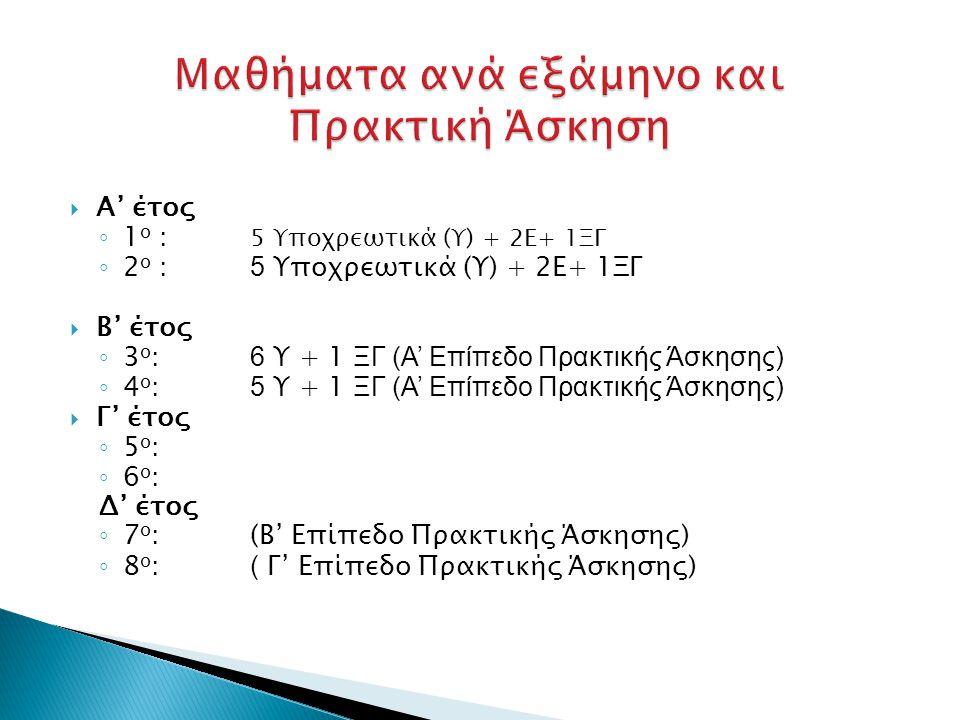  Α' έτος ◦ 1 ο : 5 Υποχρεωτικά (Υ) + 2Ε+ 1ΞΓ ◦ 2 ο : 5 Υποχρεωτικά (Υ) + 2Ε+ 1ΞΓ  Β' έτος ◦ 3 ο : 6 Υ + 1 ΞΓ (Α' Επίπεδο Πρακτικής Άσκησης) ◦ 4 ο : 5 Υ + 1 ΞΓ (Α' Επίπεδο Πρακτικής Άσκησης)  Γ' έτος ◦ 5 ο : ◦ 6 ο : Δ' έτος ◦ 7 ο : (Β' Επίπεδο Πρακτικής Άσκησης) ◦ 8 ο : ( Γ' Επίπεδο Πρακτικής Άσκησης)