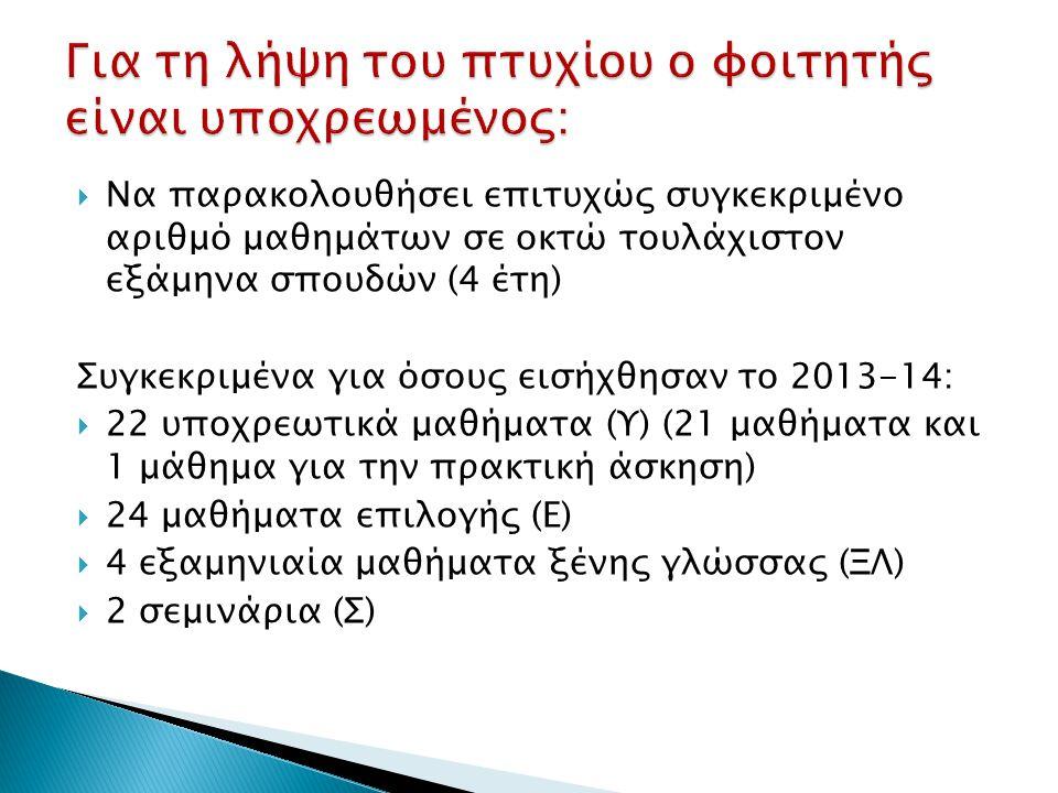  Να παρακολουθήσει επιτυχώς συγκεκριμένο αριθμό μαθημάτων σε οκτώ τουλάχιστον εξάμηνα σπουδών (4 έτη) Συγκεκριμένα για όσους εισήχθησαν το 2013-14:  22 υποχρεωτικά μαθήματα (Υ) (21 μαθήματα και 1 μάθημα για την πρακτική άσκηση)  24 μαθήματα επιλογής (Ε)  4 εξαμηνιαία μαθήματα ξένης γλώσσας (ΞΛ)  2 σεμινάρια (Σ)