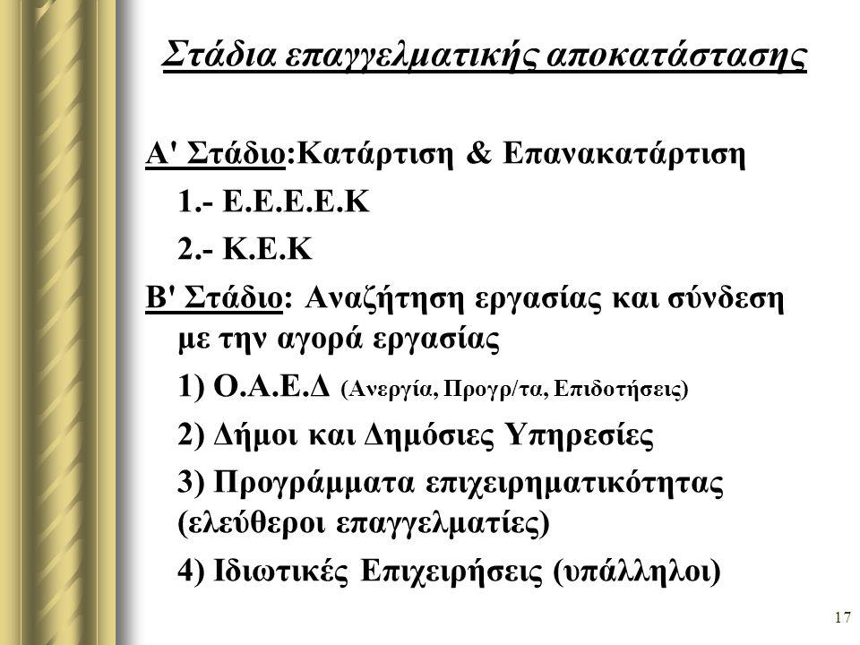 17 Στάδια επαγγελματικής αποκατάστασης Α' Στάδιο:Κατάρτιση & Επανακατάρτιση 1.- Ε.Ε.Ε.Ε.Κ 2.- Κ.Ε.Κ Β' Στάδιο: Αναζήτηση εργασίας και σύνδεση με την α