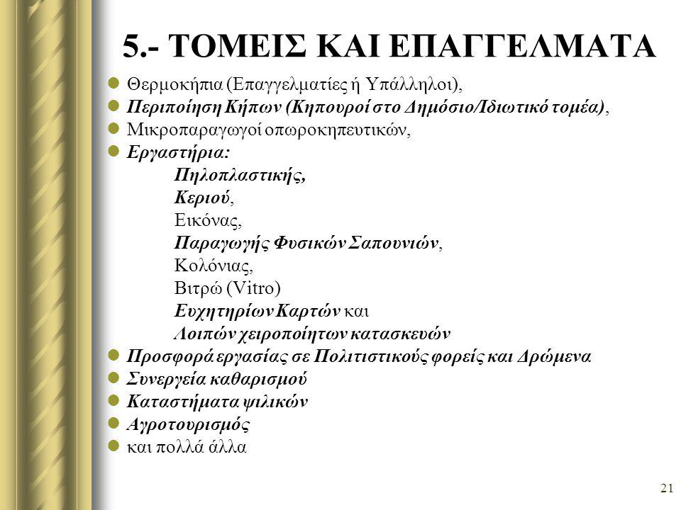 21 5.- ΤΟΜΕΙΣ ΚΑΙ ΕΠΑΓΓΕΛΜΑΤΑ Θερμοκήπια (Επαγγελματίες ή Υπάλληλοι), Περιποίηση Κήπων (Κηπουροί στο Δημόσιο/Ιδιωτικό τομέα), Μικροπαραγωγοί οπωροκηπε