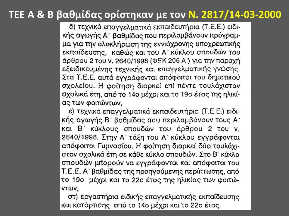 ΤΕΕ Α & Β βαθμίδας ορίστηκαν με τον N. 2817/14-03-2000