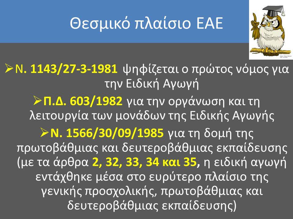 Θεσμικό πλαίσιο ΕΑΕ  Ν. 1143/27-3-1981 ψηφίζεται ο πρώτος νόμος για την Ειδική Αγωγή  Π.Δ. 603/1982 για την οργάνωση και τη λειτουργία των μονάδων τ